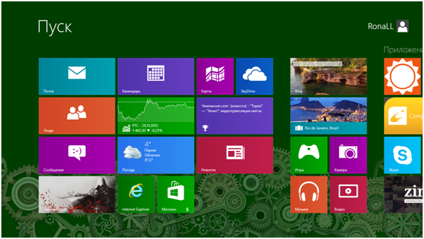Планшет lenovo windows 8